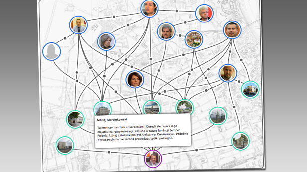 Pierwsza Warszawska Mapa Reprywatyzacji Miasto Jest Nasze